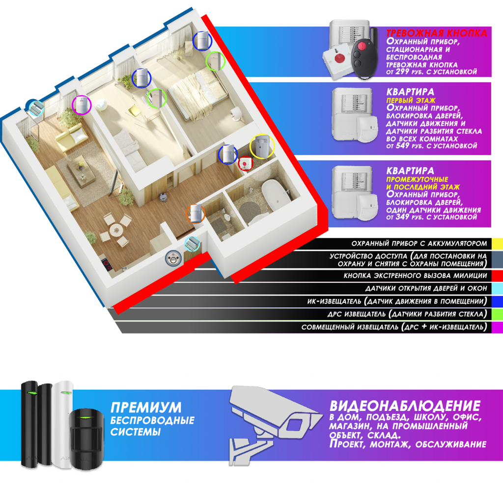 Пример-оборудования-на-сайт-квартира