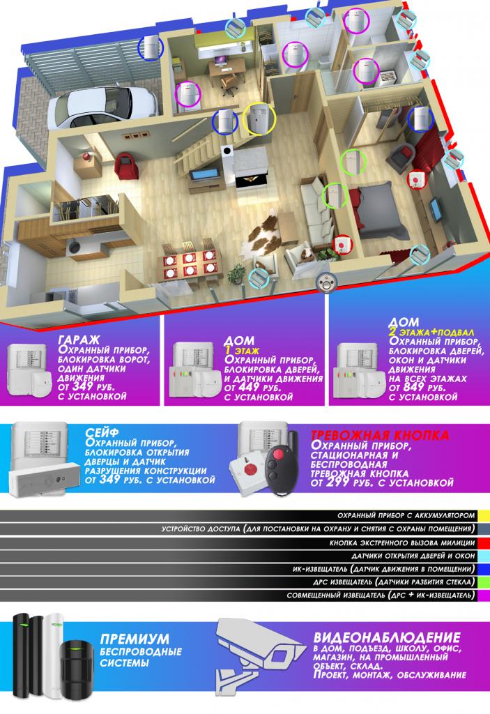 Пример-оборудования-на-сайт--дом